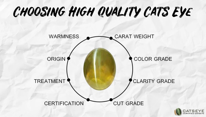 How And Where To Buy Real Cat's Eye Gemstones