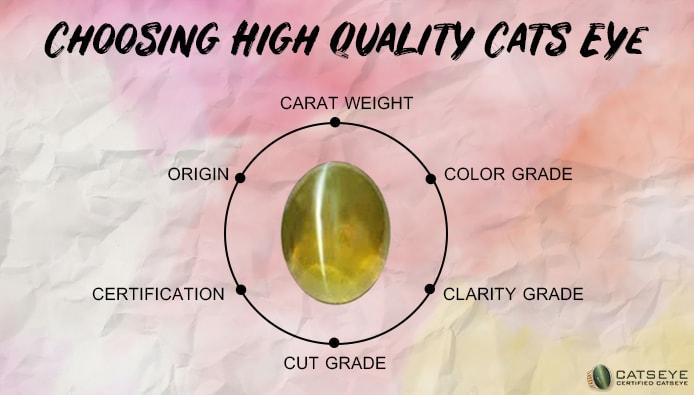 6 Tips To Buying Cats Eye Gemstones Online