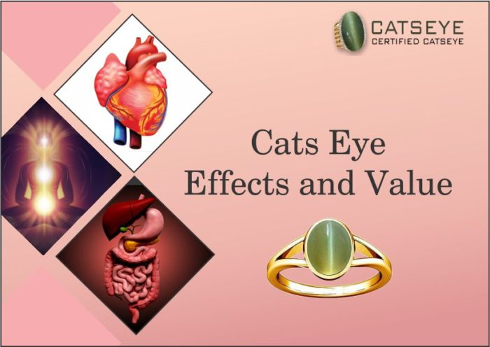Cats Eye Effects and Value